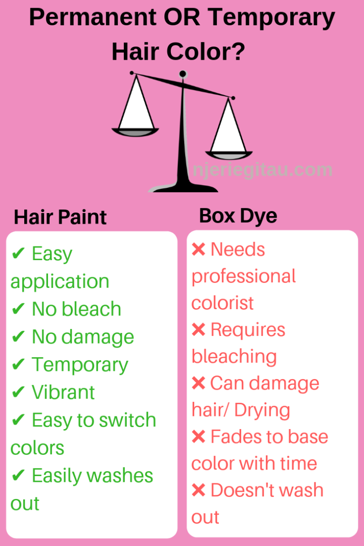 An infographic showing a summary of the pros and cons for temporary and permanent hair color on natural hair